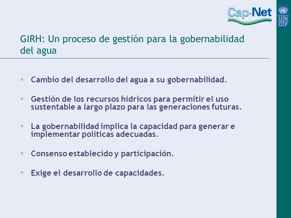 GIRH: Un proceso de gestión para la gobernabilidad del agua