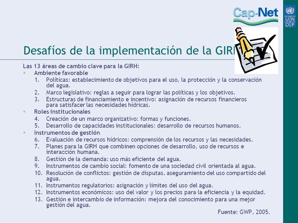 Desafíos de la implementación de la GIRH