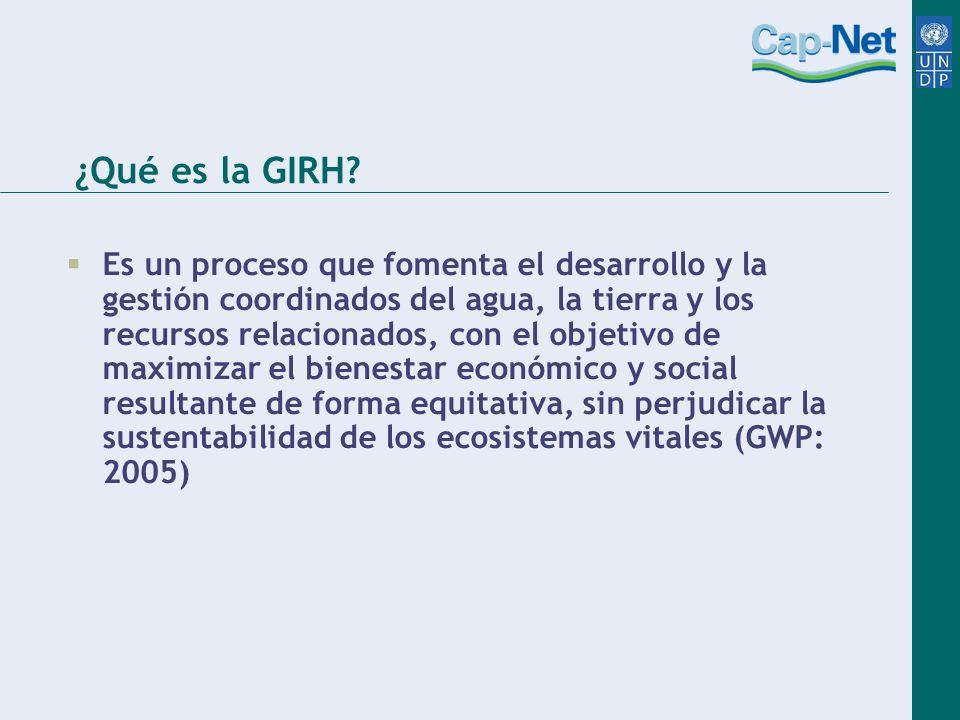 ¿Qué es la GIRH