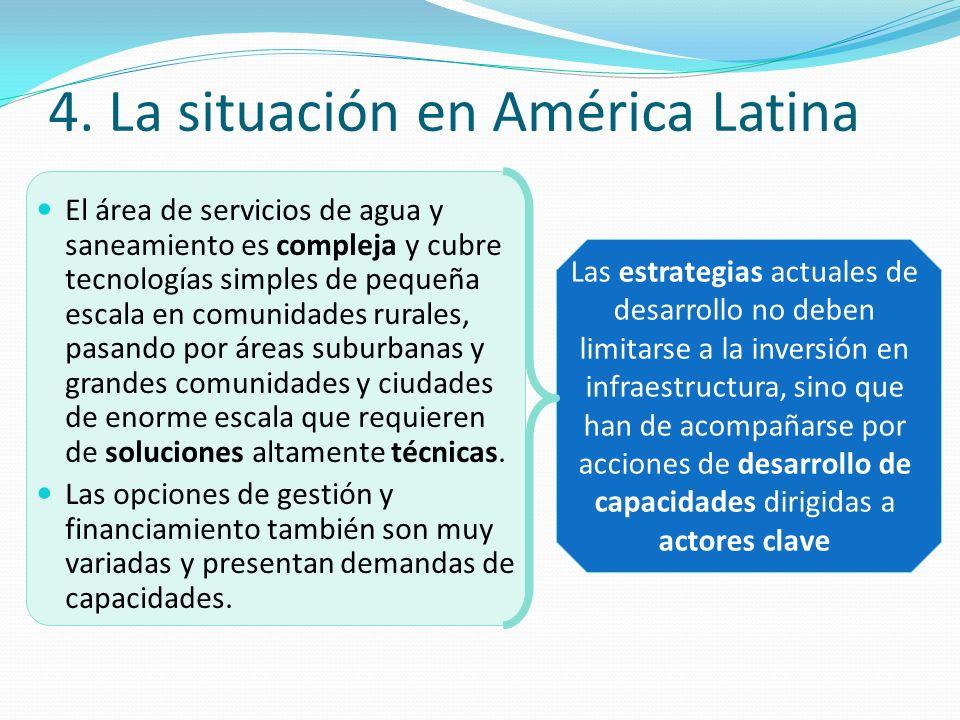 4. La situación en América Latina