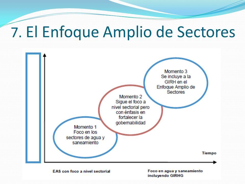 7. El Enfoque Amplio de Sectores