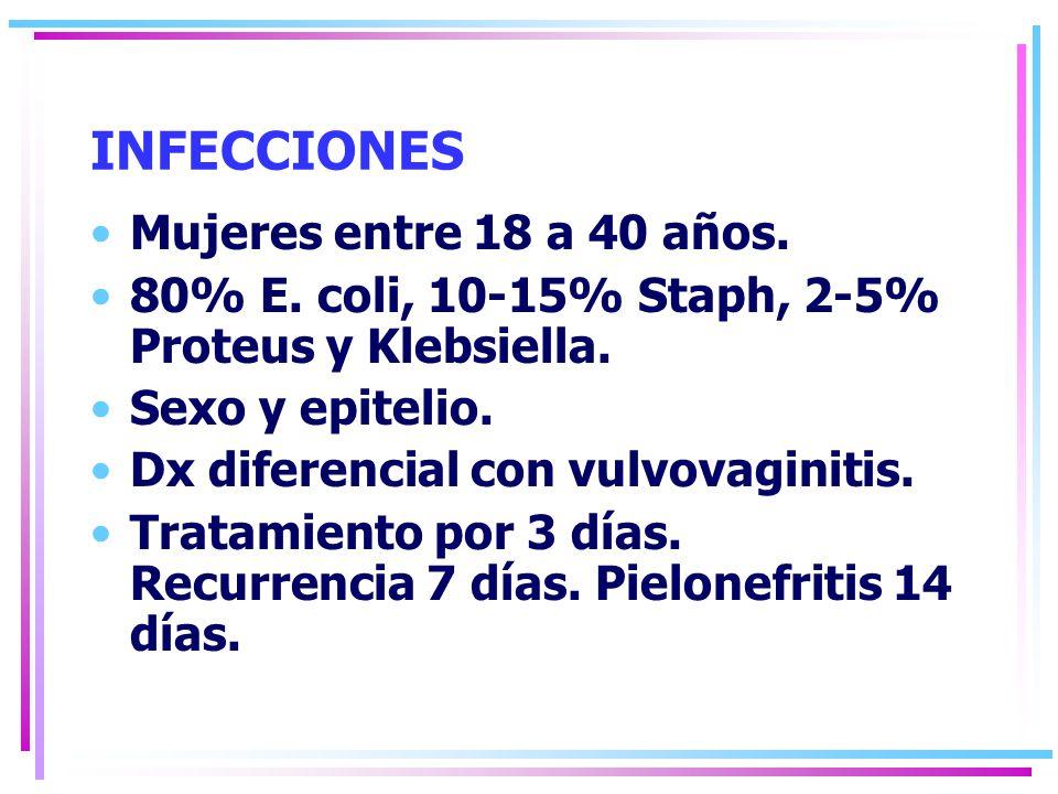 INFECCIONES Mujeres entre 18 a 40 años.