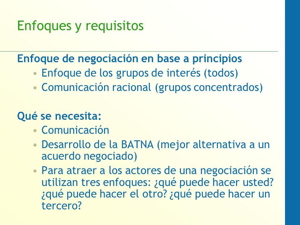Enfoques y requisitos Enfoque de negociación en base a principios