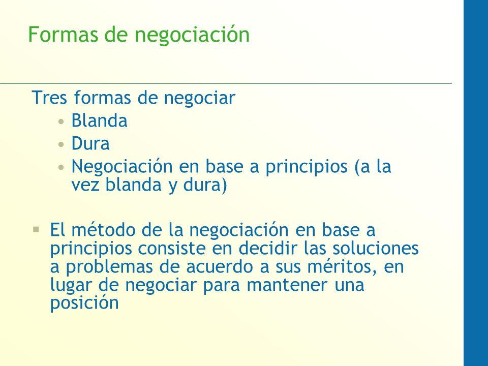 Formas de negociación Tres formas de negociar Blanda Dura