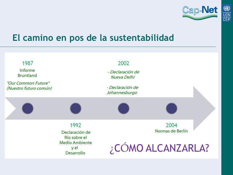 El camino en pos de la sustentabilidad