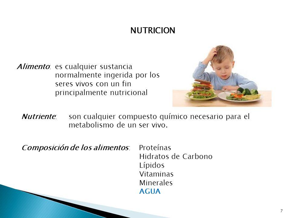 NUTRICION Alimento: es cualquier sustancia normalmente ingerida por los seres vivos con un fin principalmente nutricional.