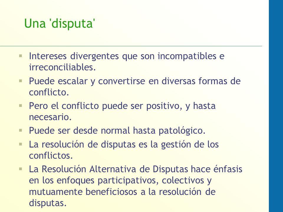 Una disputa Intereses divergentes que son incompatibles e irreconciliables. Puede escalar y convertirse en diversas formas de conflicto.