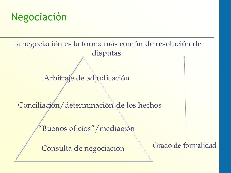 Negociación La negociación es la forma más común de resolución de disputas. Arbitraje de adjudicación.