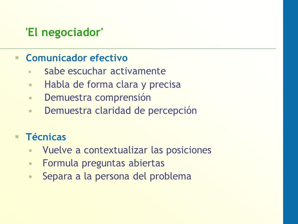 El negociador Comunicador efectivo Habla de forma clara y precisa