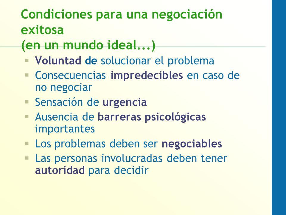 Condiciones para una negociación exitosa (en un mundo ideal...)