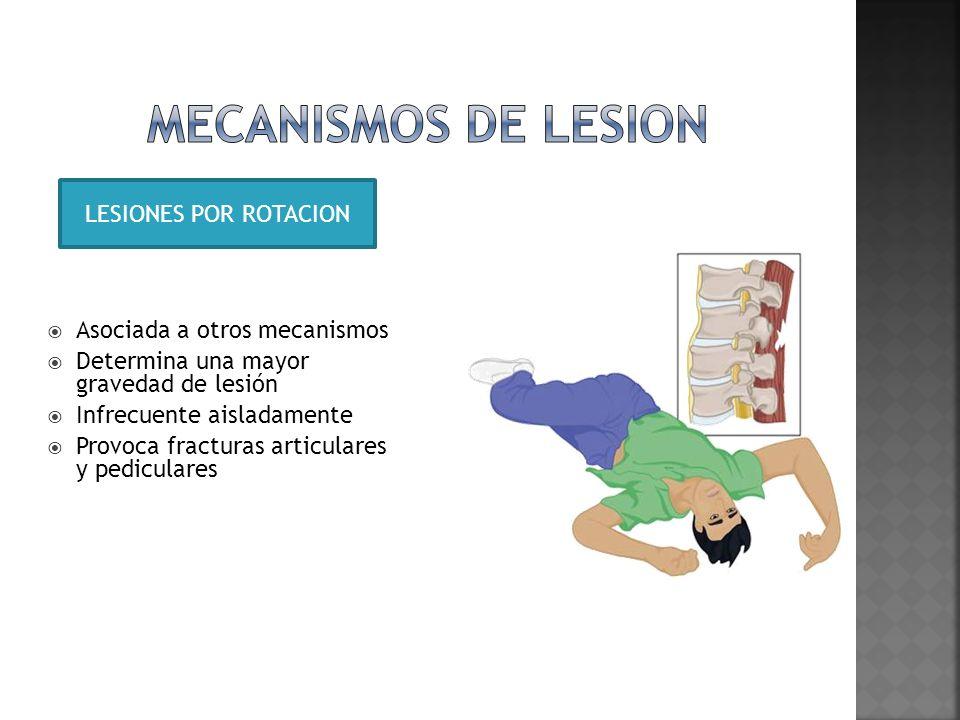 MECANISMOS DE LESION LESIONES POR ROTACION Asociada a otros mecanismos