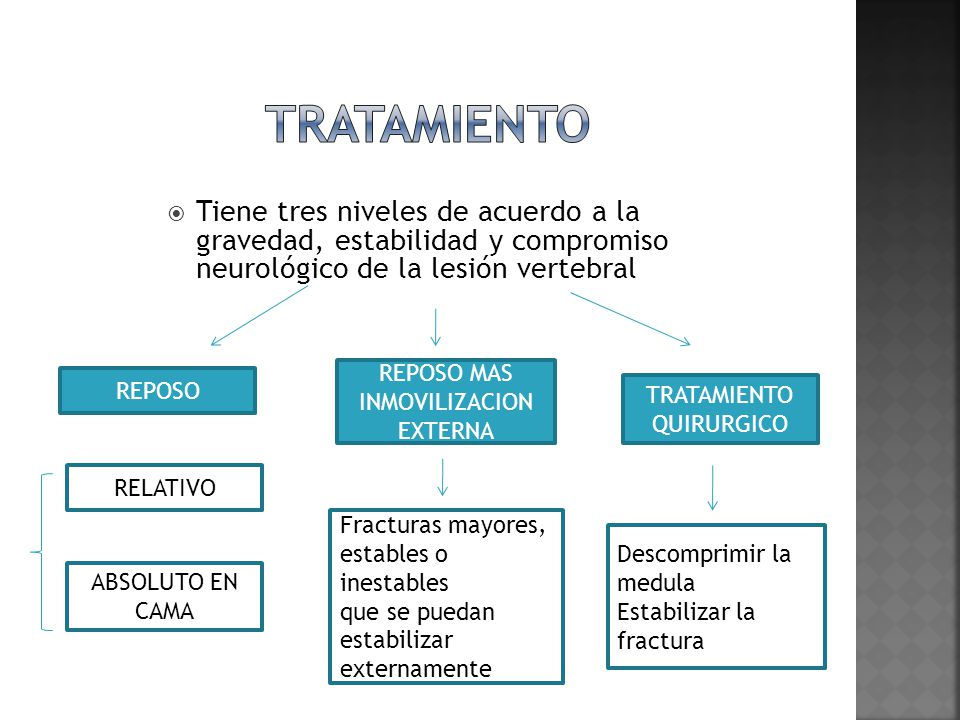 tratamiento Tiene tres niveles de acuerdo a la gravedad, estabilidad y compromiso neurológico de la lesión vertebral.