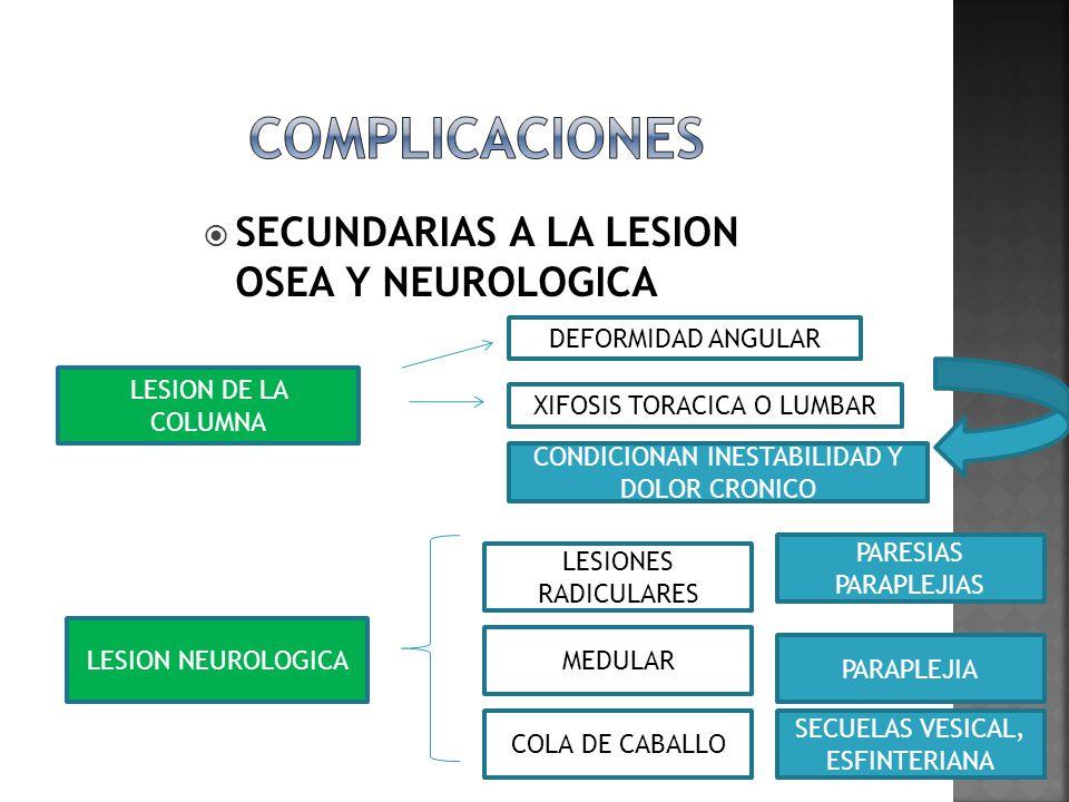 COMPLICACIONES SECUNDARIAS A LA LESION OSEA Y NEUROLOGICA