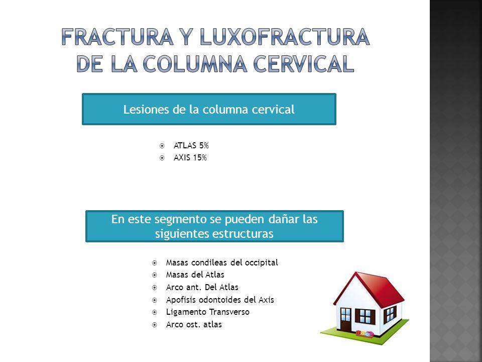 FRACTURA Y LUXOFRACTURA DE LA COLUMNA CERVICAL