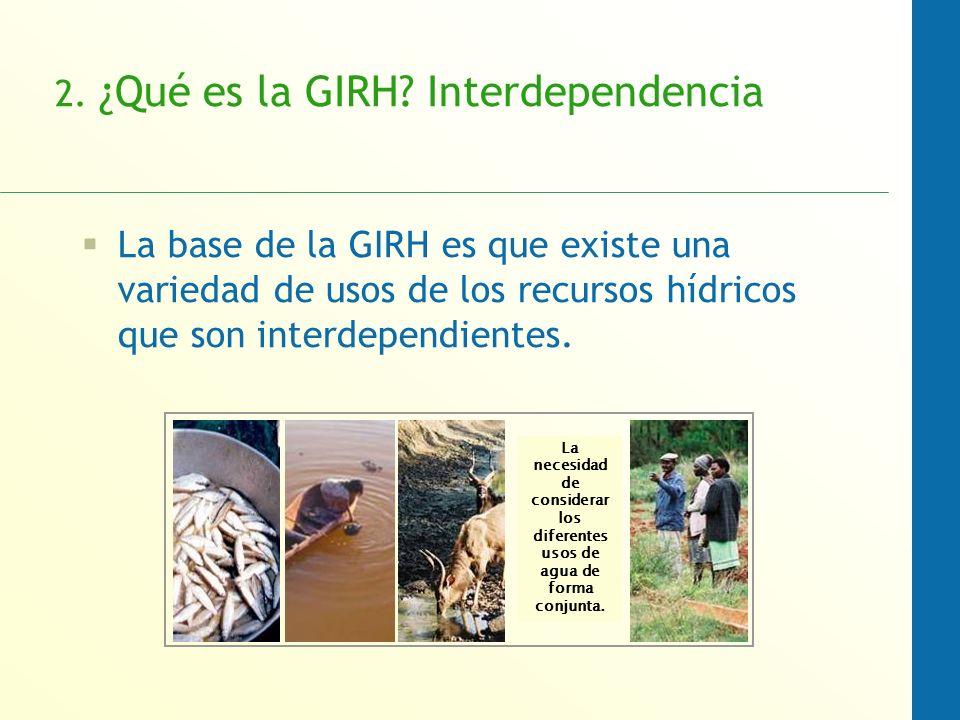 2. ¿Qué es la GIRH Interdependencia