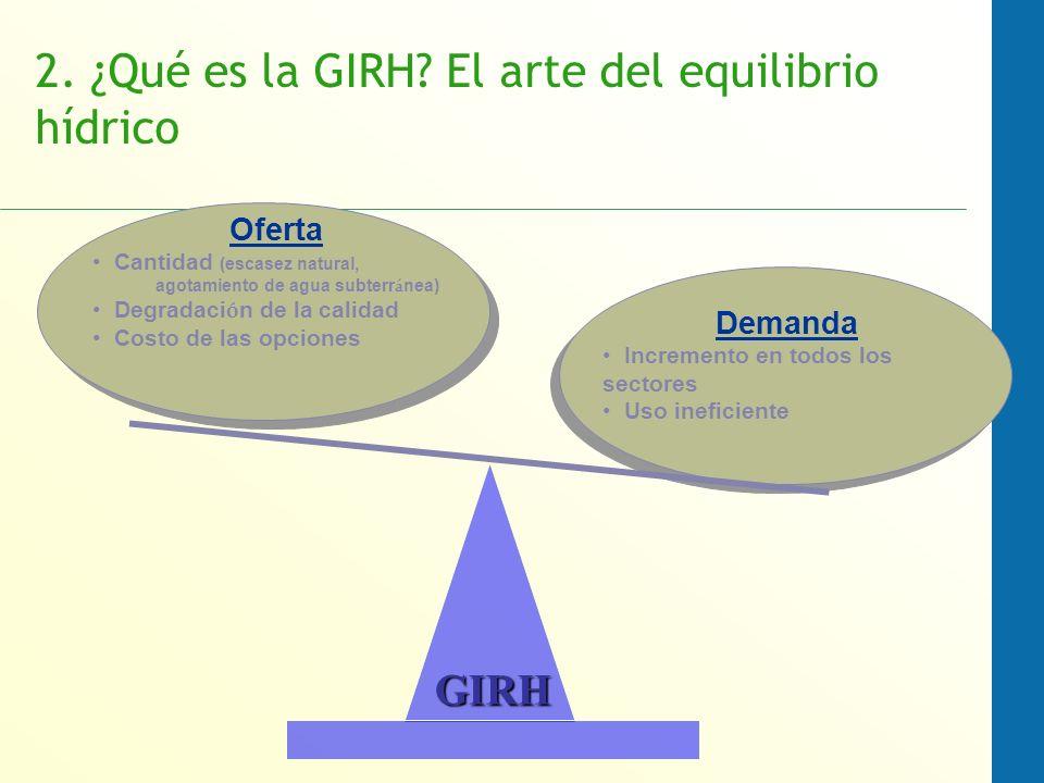 2. ¿Qué es la GIRH El arte del equilibrio hídrico