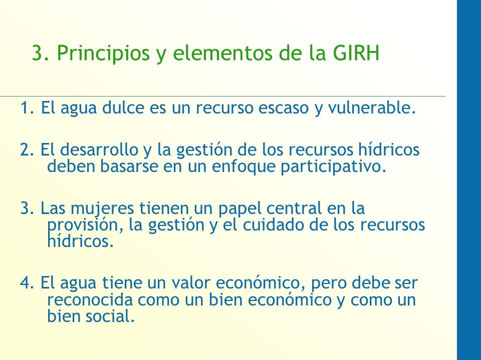 3. Principios y elementos de la GIRH