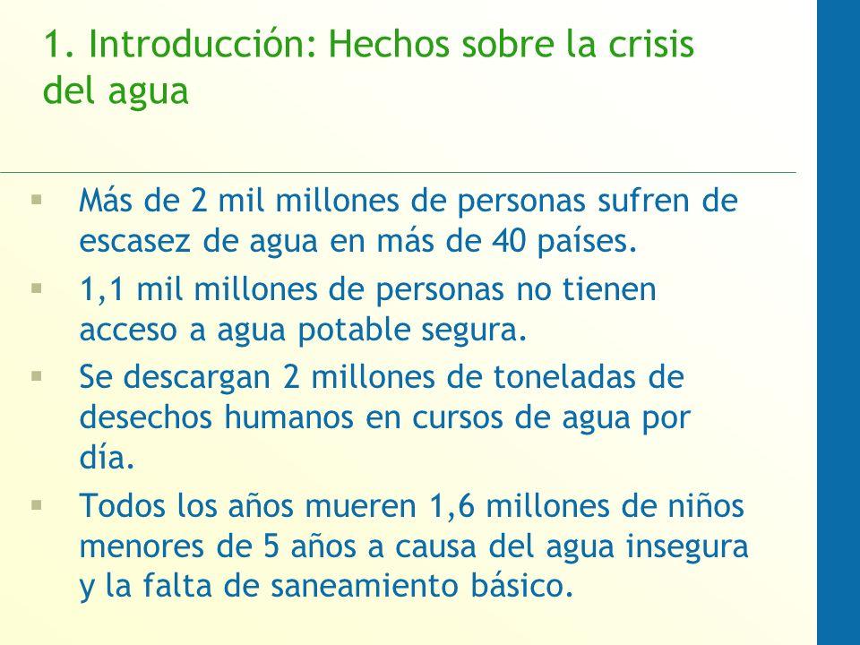 1. Introducción: Hechos sobre la crisis del agua