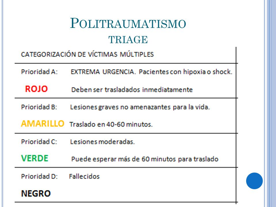 Politraumatismo triage