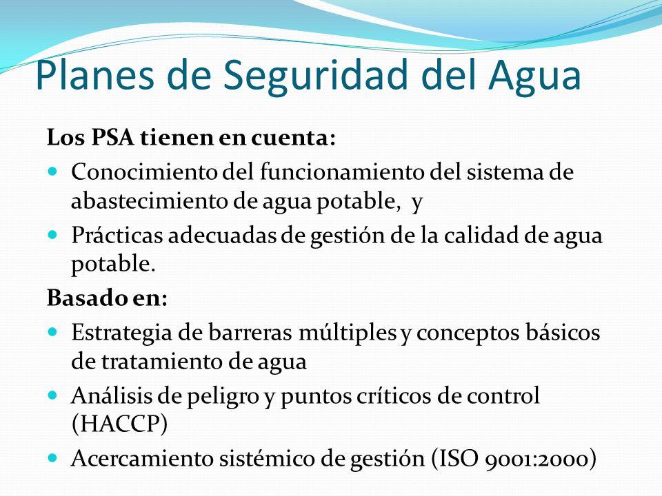 Planes de Seguridad del Agua