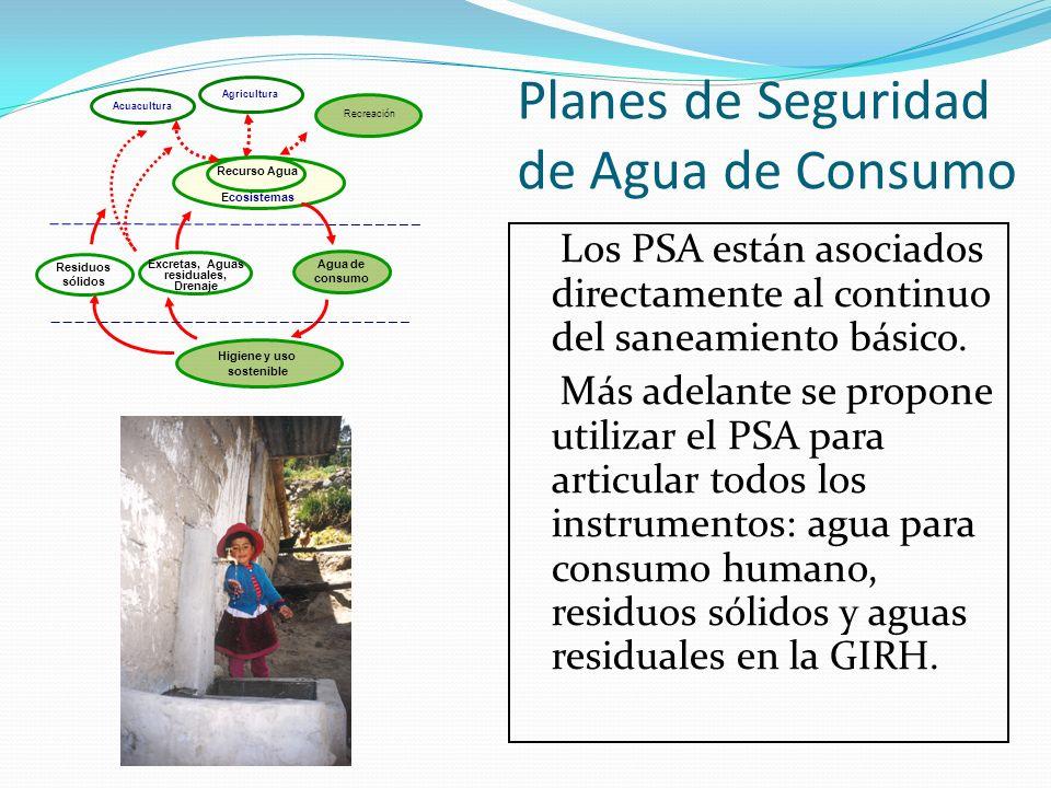 Planes de Seguridad de Agua de Consumo