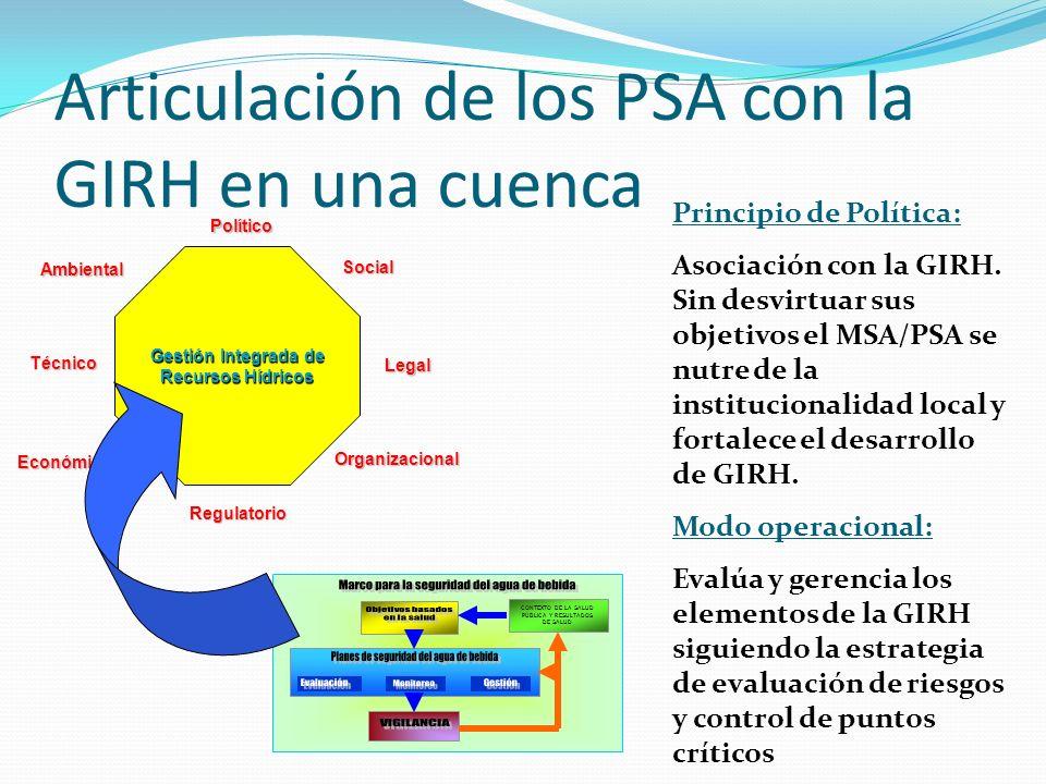 CONTEXTO DE LA SALUD PÚBLICA Y RESULTADOS DE SALUD