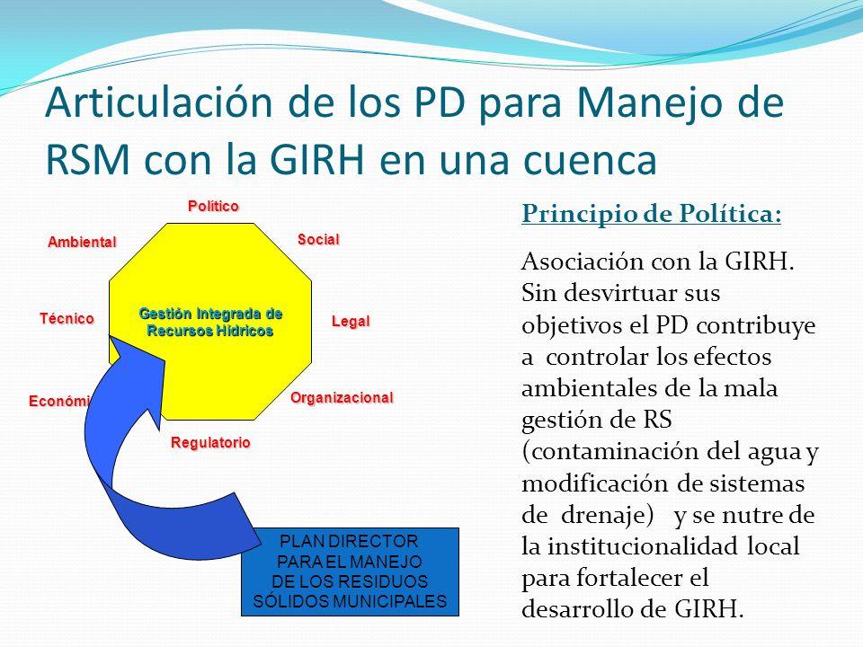 Articulación de los PD para Manejo de RSM con la GIRH en una cuenca
