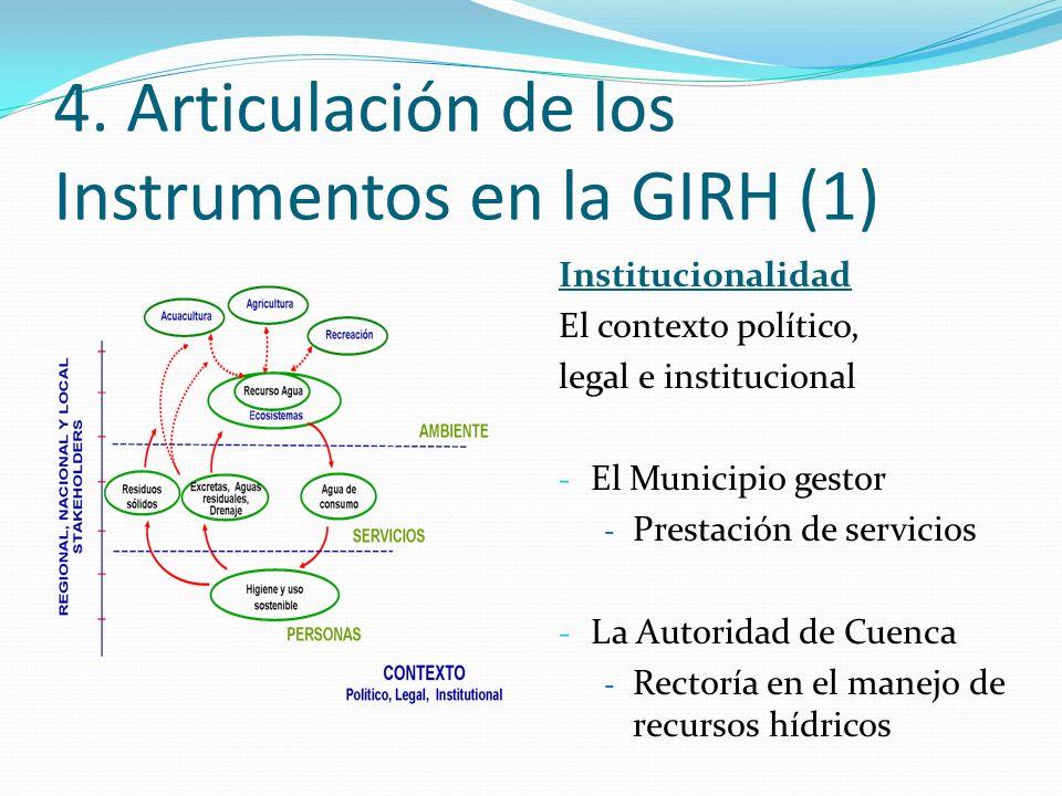 4. Articulación de los Instrumentos en la GIRH (1)