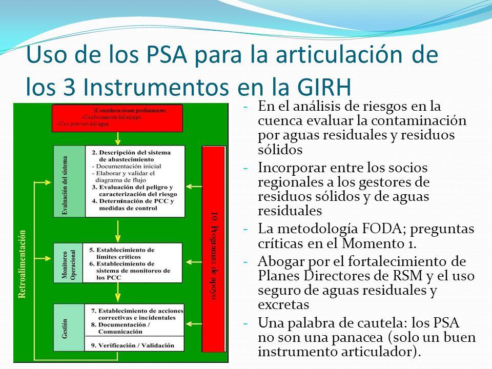 Uso de los PSA para la articulación de los 3 Instrumentos en la GIRH