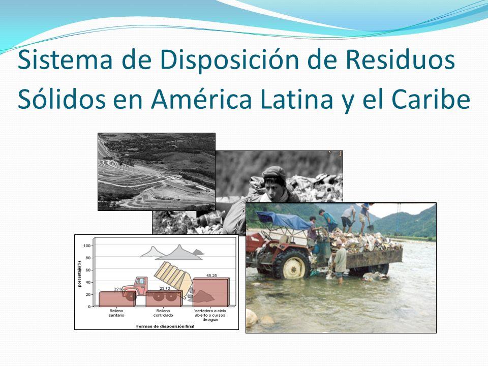 Sistema de Disposición de Residuos Sólidos en América Latina y el Caribe