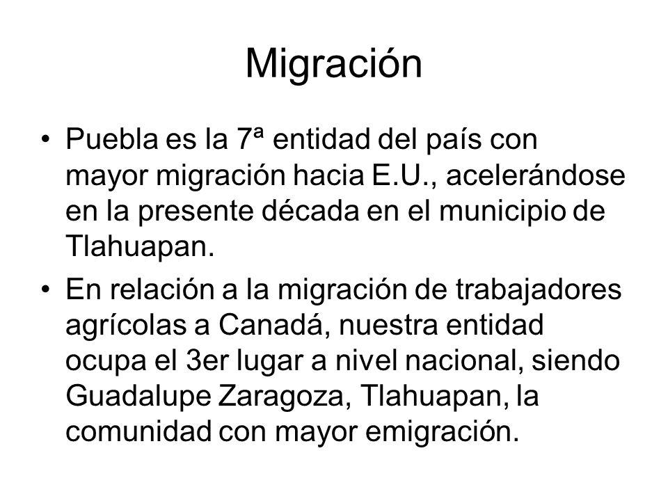Migración Puebla es la 7ª entidad del país con mayor migración hacia E.U., acelerándose en la presente década en el municipio de Tlahuapan.