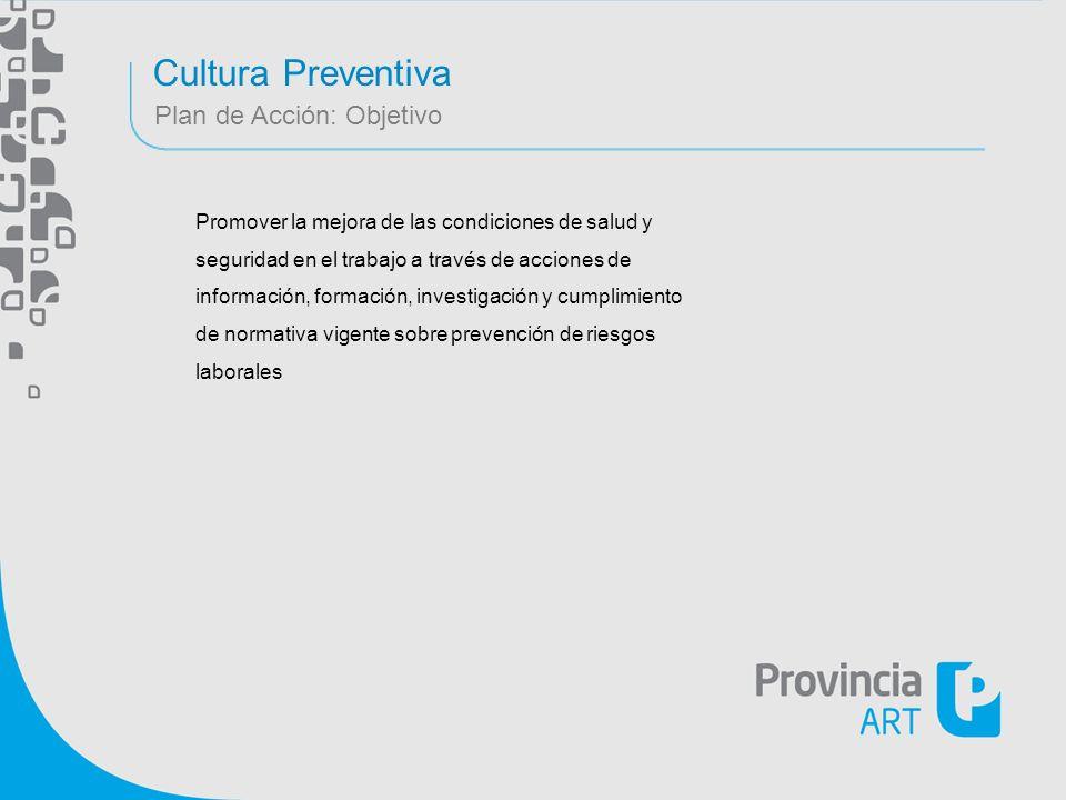Cultura Preventiva Plan de Acción: Objetivo