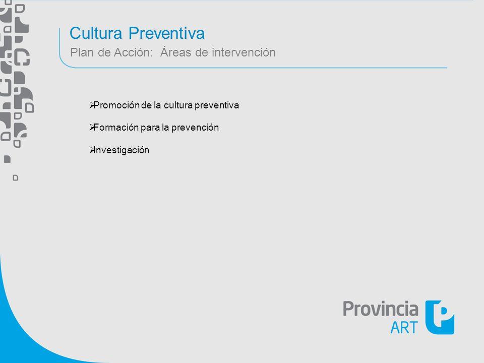 Cultura Preventiva Plan de Acción: Áreas de intervención