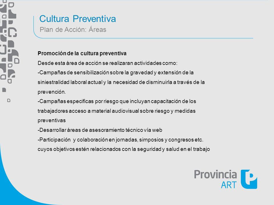 Cultura Preventiva Plan de Acción: Áreas