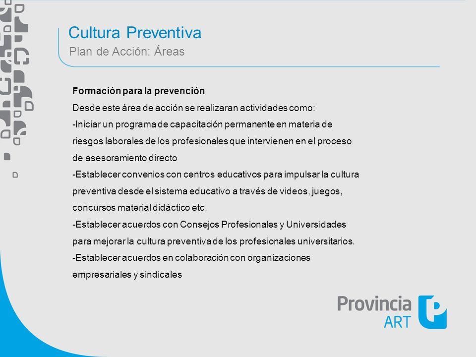 Cultura Preventiva Plan de Acción: Áreas Formación para la prevención