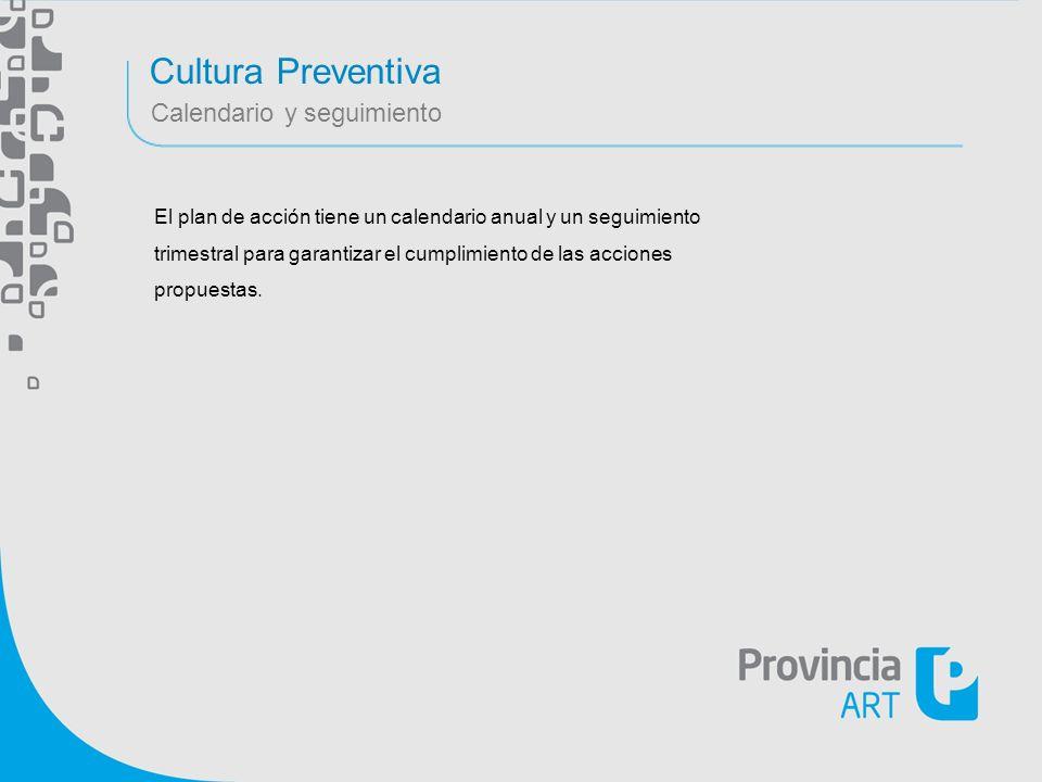 Cultura Preventiva Calendario y seguimiento