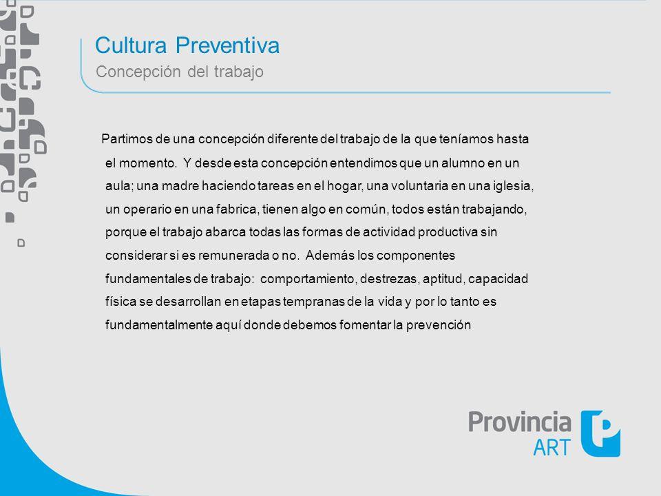Cultura Preventiva Concepción del trabajo