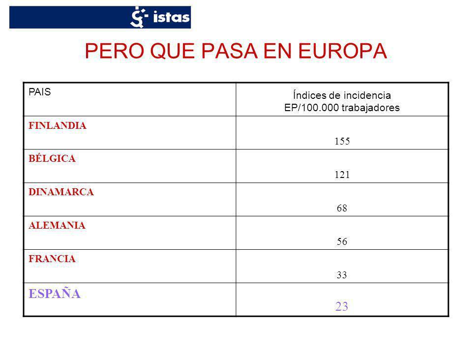 PERO QUE PASA EN EUROPA 23 ESPAÑA Índices de incidencia
