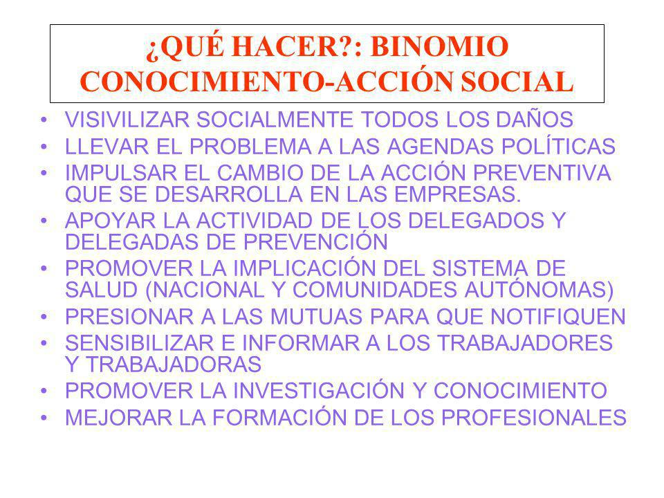 ¿QUÉ HACER : BINOMIO CONOCIMIENTO-ACCIÓN SOCIAL