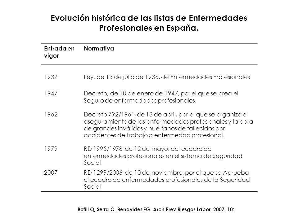 Bofill Q, Serra C, Benavides FG. Arch Prev Riesgos Labor. 2007; 10: