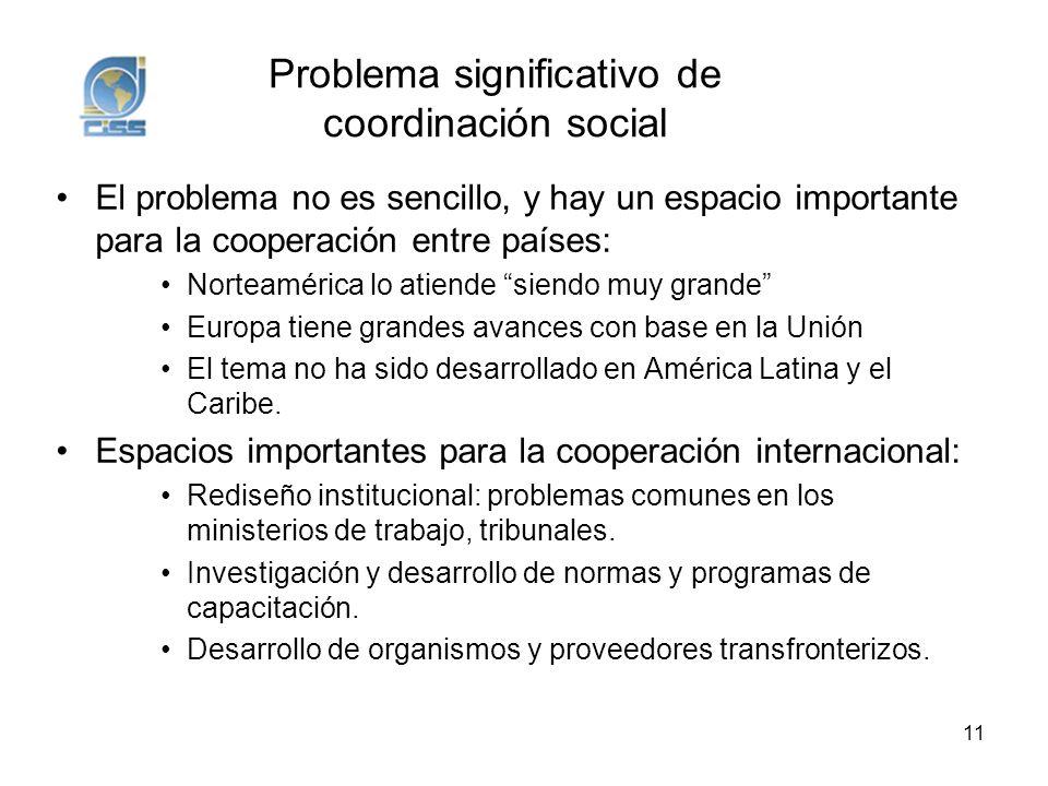 Problema significativo de coordinación social