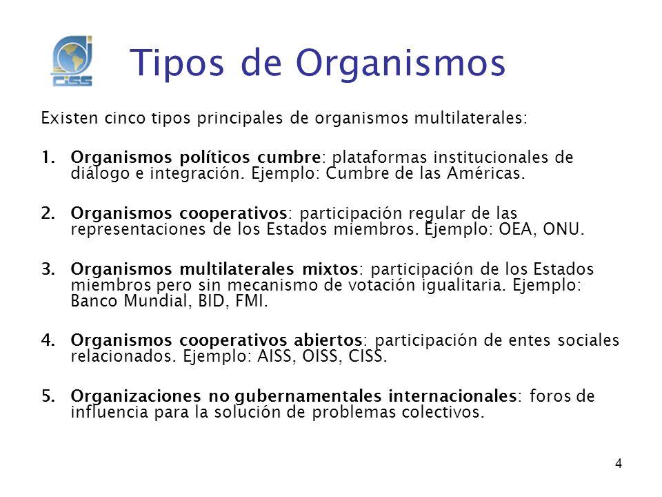 Tipos de Organismos Existen cinco tipos principales de organismos multilaterales: