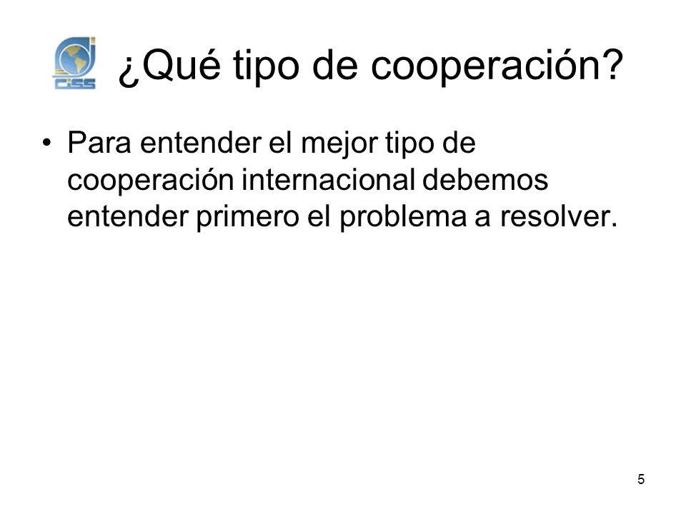 ¿Qué tipo de cooperación