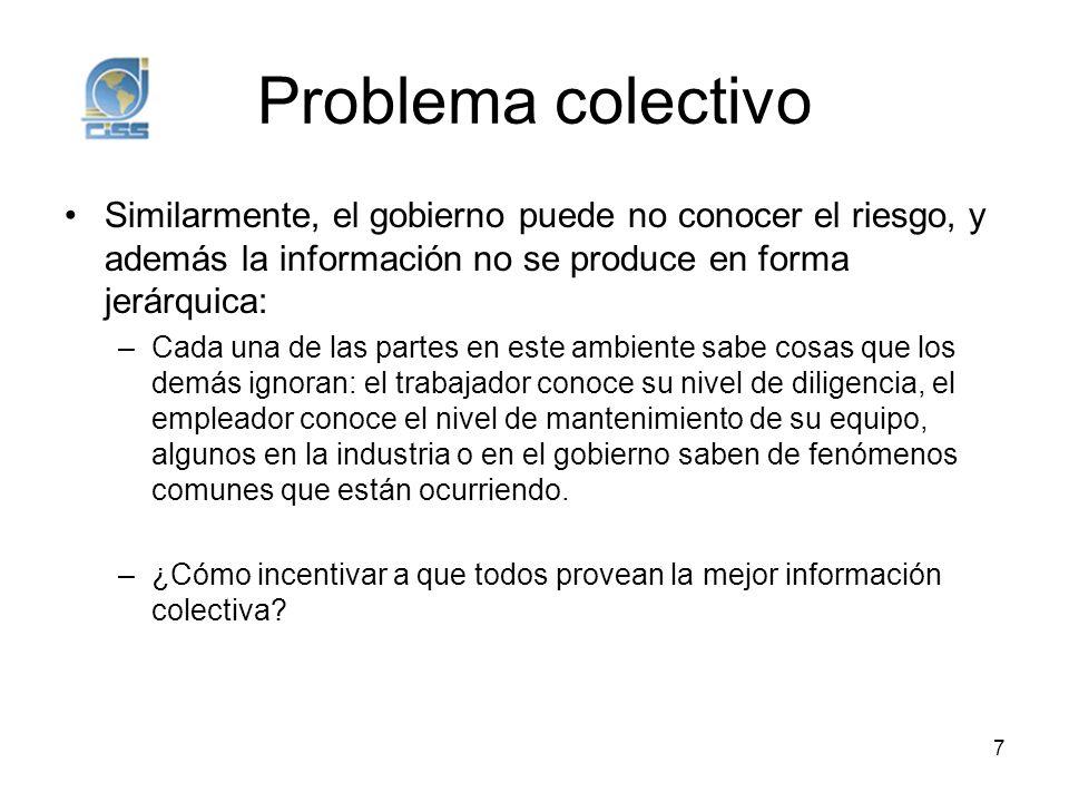 Problema colectivo Similarmente, el gobierno puede no conocer el riesgo, y además la información no se produce en forma jerárquica: