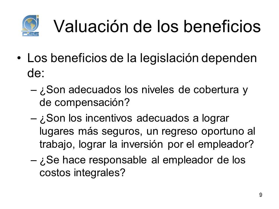 Valuación de los beneficios