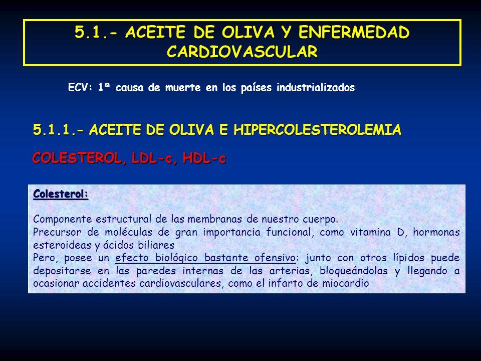 5.1.- ACEITE DE OLIVA Y ENFERMEDAD CARDIOVASCULAR