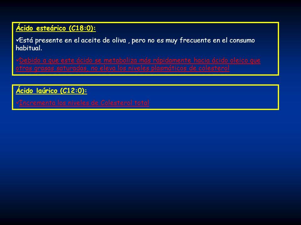 Ácido esteárico (C18:0): Está presente en el aceite de oliva , pero no es muy frecuente en el consumo habitual.