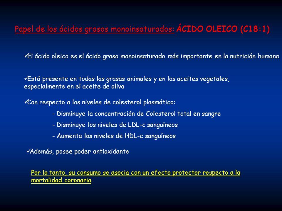 Papel de los ácidos grasos monoinsaturados: ÁCIDO OLEICO (C18:1)