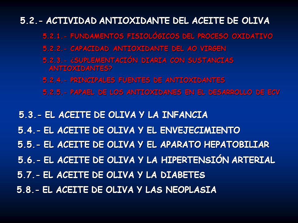 5.2.- ACTIVIDAD ANTIOXIDANTE DEL ACEITE DE OLIVA