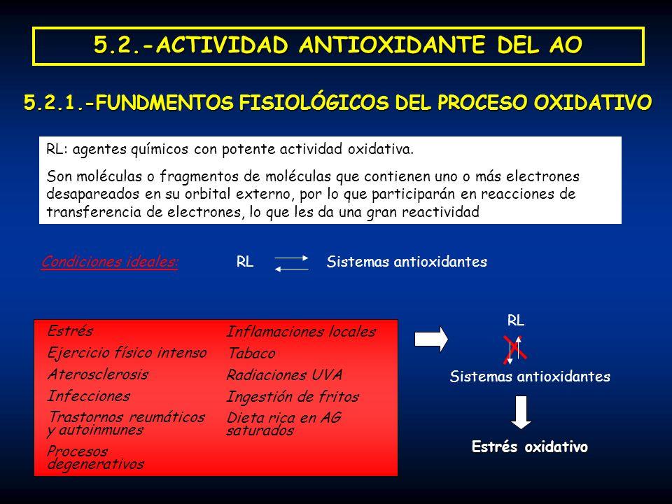 5.2.-ACTIVIDAD ANTIOXIDANTE DEL AO